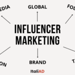 Che cos'è l'influencer marketing?